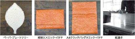 KokutaiShop_A1_POSTER.ai